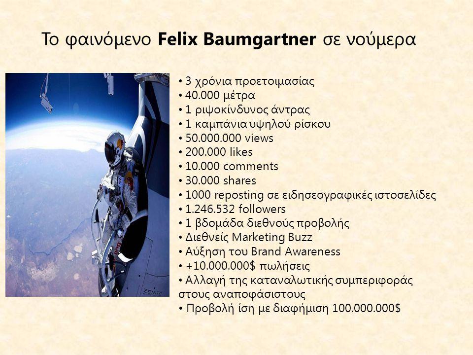 Το φαινόμενο Felix Baumgartner σε νούμερα • 3 χρόνια προετοιμασίας • 40.000 μέτρα • 1 ριψοκίνδυνος άντρας • 1 καμπάνια υψηλού ρίσκου • 50.000.000 views • 200.000 likes • 10.000 comments • 30.000 shares • 1000 reposting σε ειδησεογραφικές ιστοσελίδες • 1.246.532 followers • 1 βδομάδα διεθνούς προβολής • Διεθνείς Marketing Buzz • Αύξηση του Brand Awareness • +10.000.000$ πωλήσεις • Αλλαγή της καταναλωτικής συμπεριφοράς στους αναποφάσιστους • Προβολή ίση με διαφήμιση 100.000.000$
