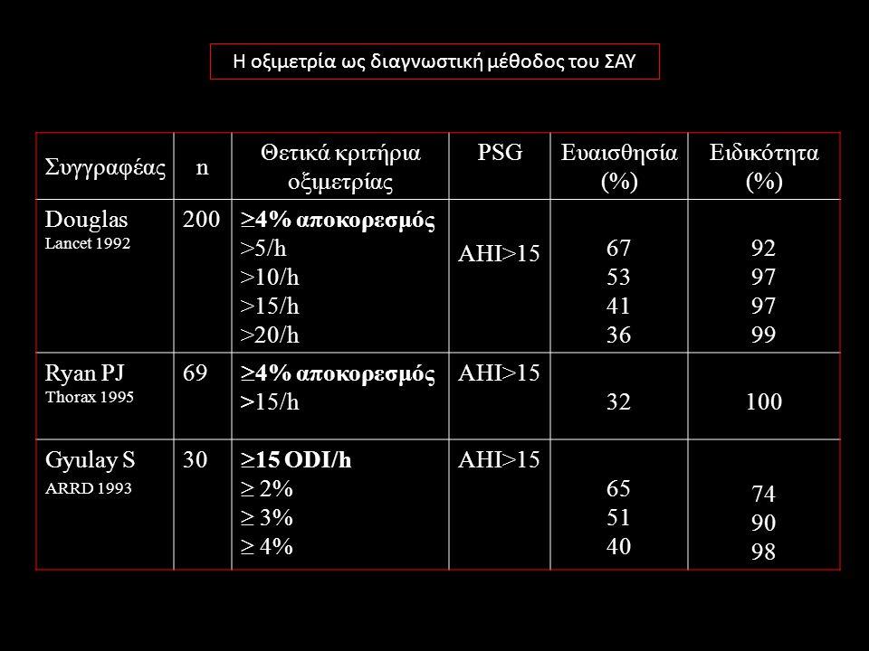 Συγγραφέαςn Θετικά κριτήρια οξιμετρίας PSGΕυαισθησία (%) Ειδικότητα (%) Douglas Lancet 1992 200  4% αποκορεσμός >5/h >10/h >15/h >20/h AHI>15 67 53 4