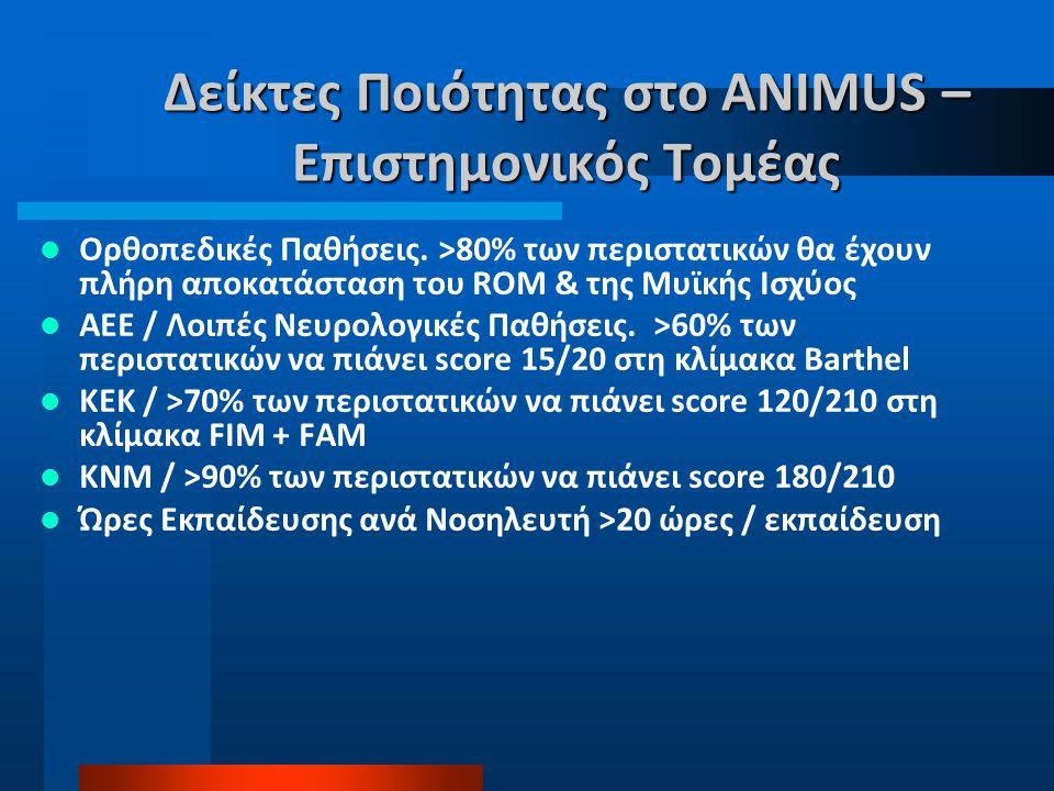 Δείκτες Ποιότητας στο ANIMUS – Επιστημονικός Τομέας  Ορθοπεδικές Παθήσεις. >80% των περιστατικών θα έχουν πλήρη αποκατάσταση του ROM & της Μυϊκής Ισχ