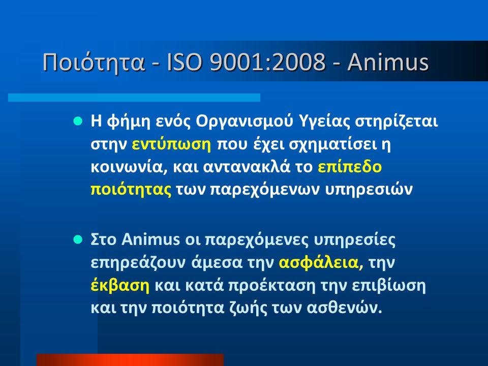 Ποιότητα - ISO 9001:2008 - Animus  Η φήμη ενός Οργανισμού Υγείας στηρίζεται στην εντύπωση που έχει σχηματίσει η κοινωνία, και αντανακλά το επίπεδο πο