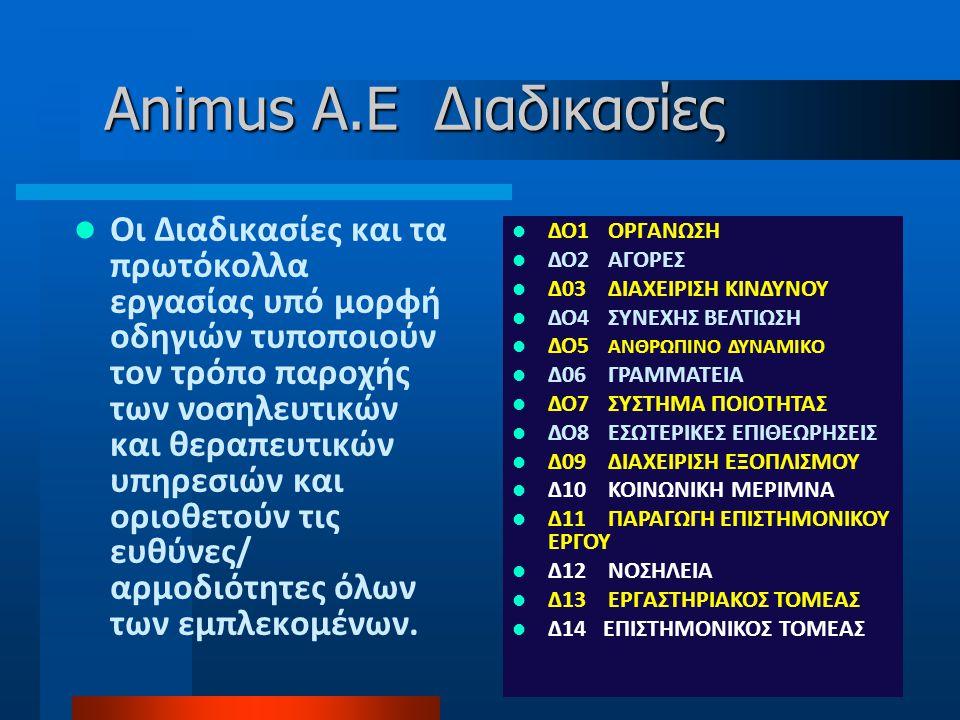 Animus A.E Διαδικασίες  Οι Διαδικασίες και τα πρωτόκολλα εργασίας υπό μορφή οδηγιών τυποποιούν τον τρόπο παροχής των νοσηλευτικών και θεραπευτικών υπηρεσιών και οριοθετούν τις ευθύνες/ αρμοδιότητες όλων των εμπλεκομένων.