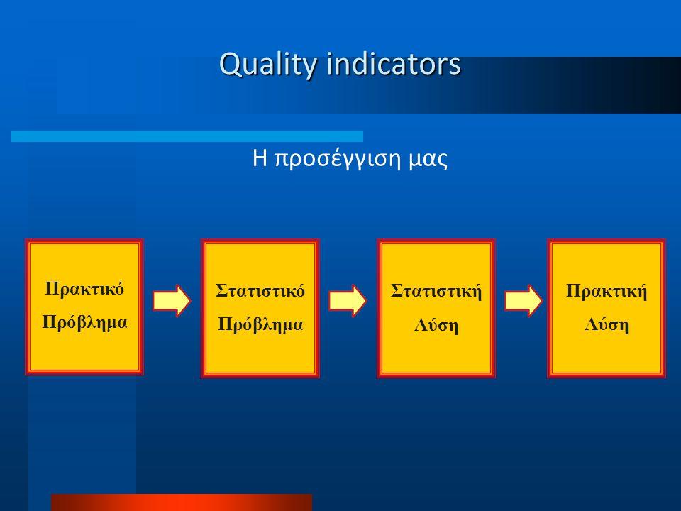 Quality indicators Η προσέγγιση μας Πρακτικό Πρόβλημα Στατιστικό Πρόβλημα Στατιστική Λύση Πρακτική Λύση