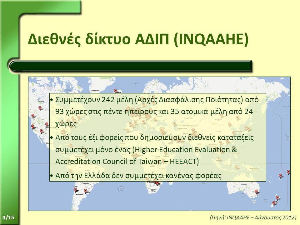 4/15 Διεθνές δίκτυο ΑΔΙΠ (INQAAHE) •Συμμετέχουν 242 μέλη (Αρχές Διασφάλισης Ποιότητας) από 93 χώρες στις πέντε ηπείρους και 35 ατομικά μέλη από 24 χώρες •Από τους έξι φορείς που δημοσιεύουν διεθνείς κατατάξεις συμμετέχει μόνο ένας (Higher Education Evaluation & Accreditation Council of Taiwan – HEEACT) •Από την Ελλάδα δεν συμμετέχει κανένας φορέας (Πηγή: INQAAHE – Αύγουστος 2012)