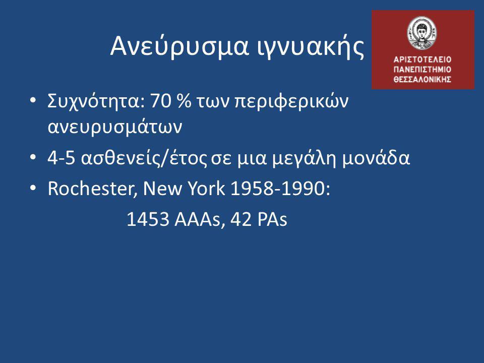 Ανεύρυσμα ιγνυακής • Συχνότητα: 70 % των περιφερικών ανευρυσμάτων • 4-5 ασθενείς/έτος σε μια μεγάλη μονάδα • Rochester, New York 1958-1990: 1453 AAAs,