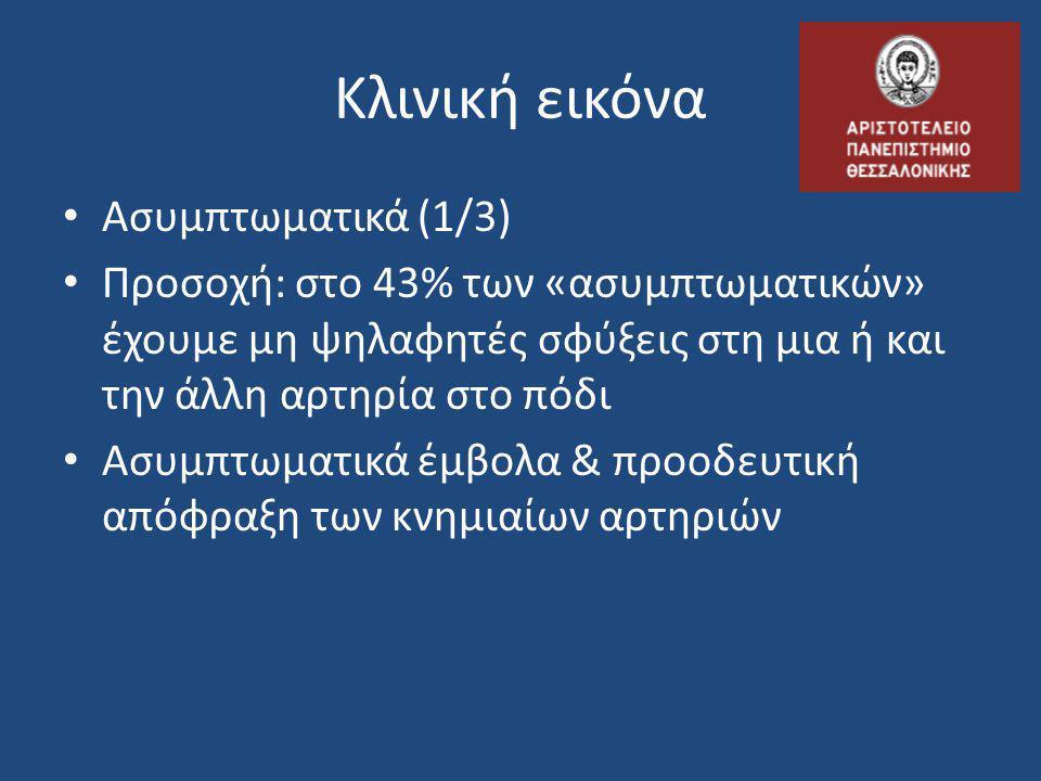 Κλινική εικόνα • Ασυμπτωματικά (1/3) • Προσοχή: στο 43% των «ασυμπτωματικών» έχουμε μη ψηλαφητές σφύξεις στη μια ή και την άλλη αρτηρία στο πόδι • Ασυ