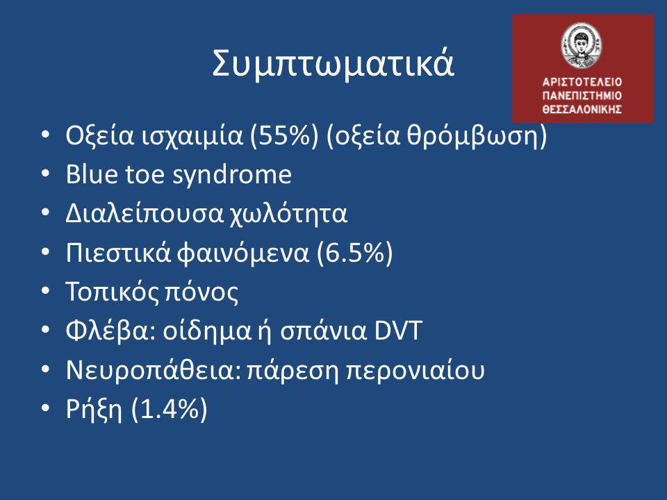 Συμπτωματικά • Οξεία ισχαιμία (55%) (οξεία θρόμβωση) • Blue toe syndrome • Διαλείπουσα χωλότητα • Πιεστικά φαινόμενα (6.5%) • Τοπικός πόνος • Φλέβα: ο