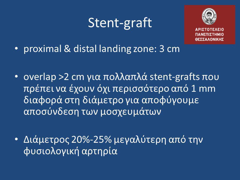 Stent-graft • proximal & distal landing zone: 3 cm • overlap >2 cm για πολλαπλά stent-grafts που πρέπει να έχουν όχι περισσότερο από 1 mm διαφορά στη