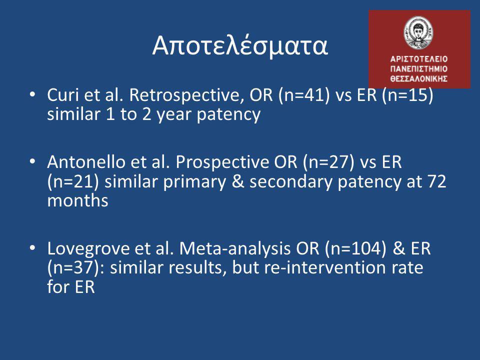 Αποτελέσματα • Curi et al. Retrospective, OR (n=41) vs ER (n=15) similar 1 to 2 year patency • Antonello et al. Prospective OR (n=27) vs ER (n=21) sim