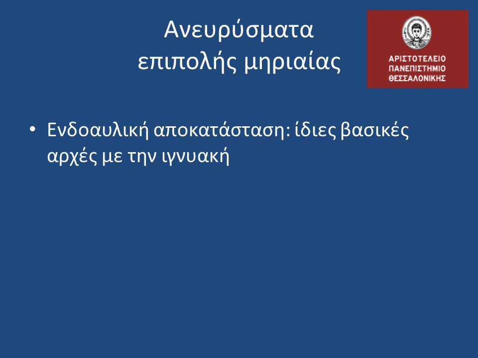 Ανευρύσματα επιπολής μηριαίας • Ενδοαυλική αποκατάσταση: ίδιες βασικές αρχές με την ιγνυακή