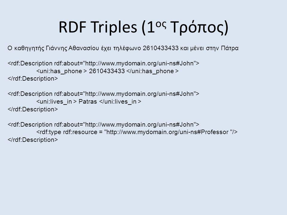 RDF Triples (1 ος Τρόπος) Ο καθηγητής Γιάννης Αθανασίου έχει τηλέφωνο 2610433433 και μένει στην Πάτρα 2610433433 Patras