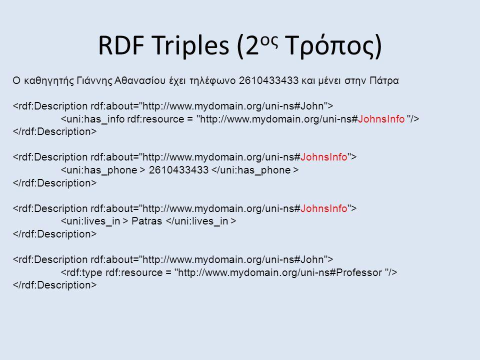 RDF Triples (2 ος Τρόπος) Ο καθηγητής Γιάννης Αθανασίου έχει τηλέφωνο 2610433433 και μένει στην Πάτρα 2610433433 Patras