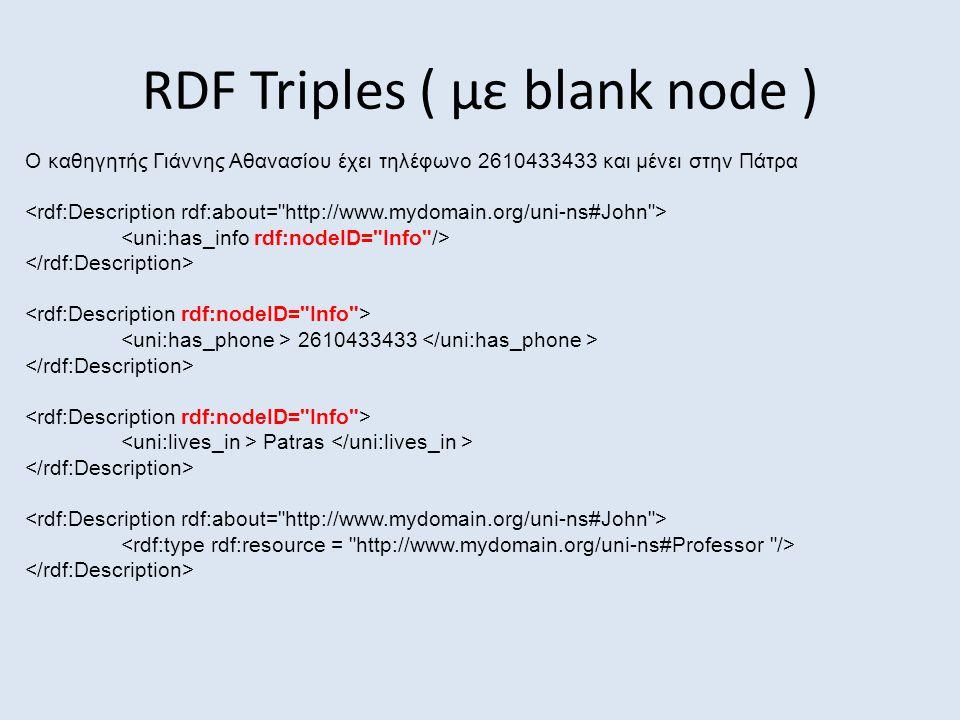 RDF Triples ( με blank node ) Ο καθηγητής Γιάννης Αθανασίου έχει τηλέφωνο 2610433433 και μένει στην Πάτρα 2610433433 Patras