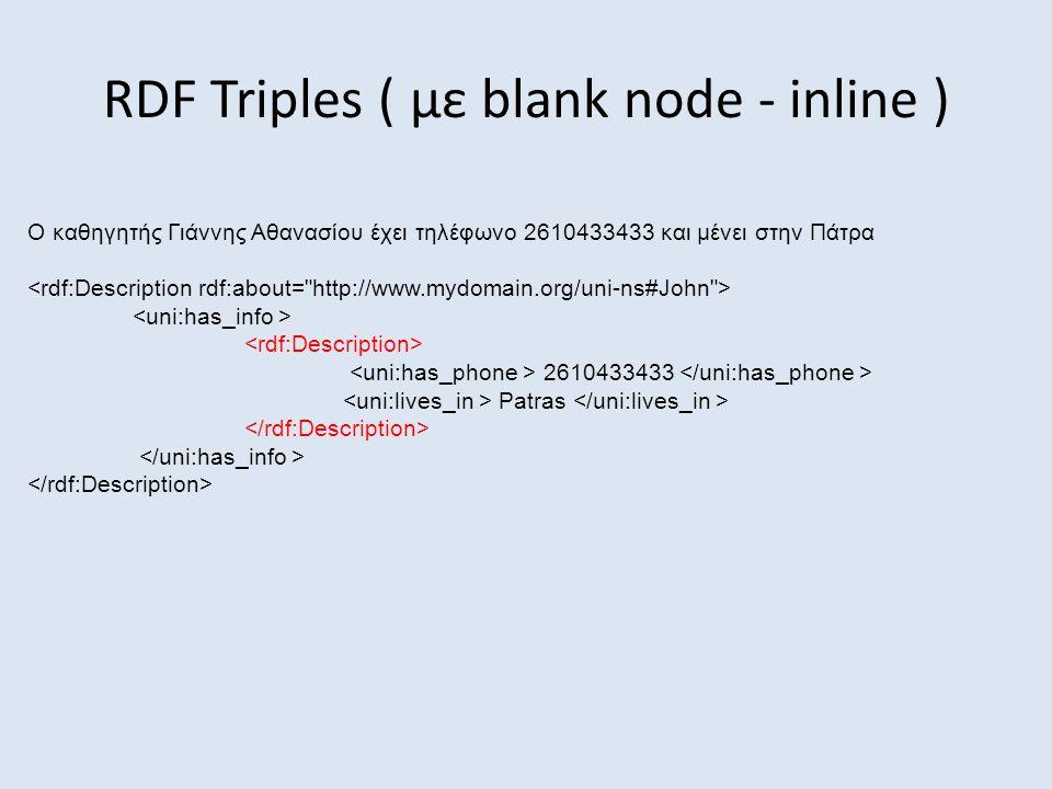 RDF Triples ( με blank node - inline ) Ο καθηγητής Γιάννης Αθανασίου έχει τηλέφωνο 2610433433 και μένει στην Πάτρα 2610433433 Patras