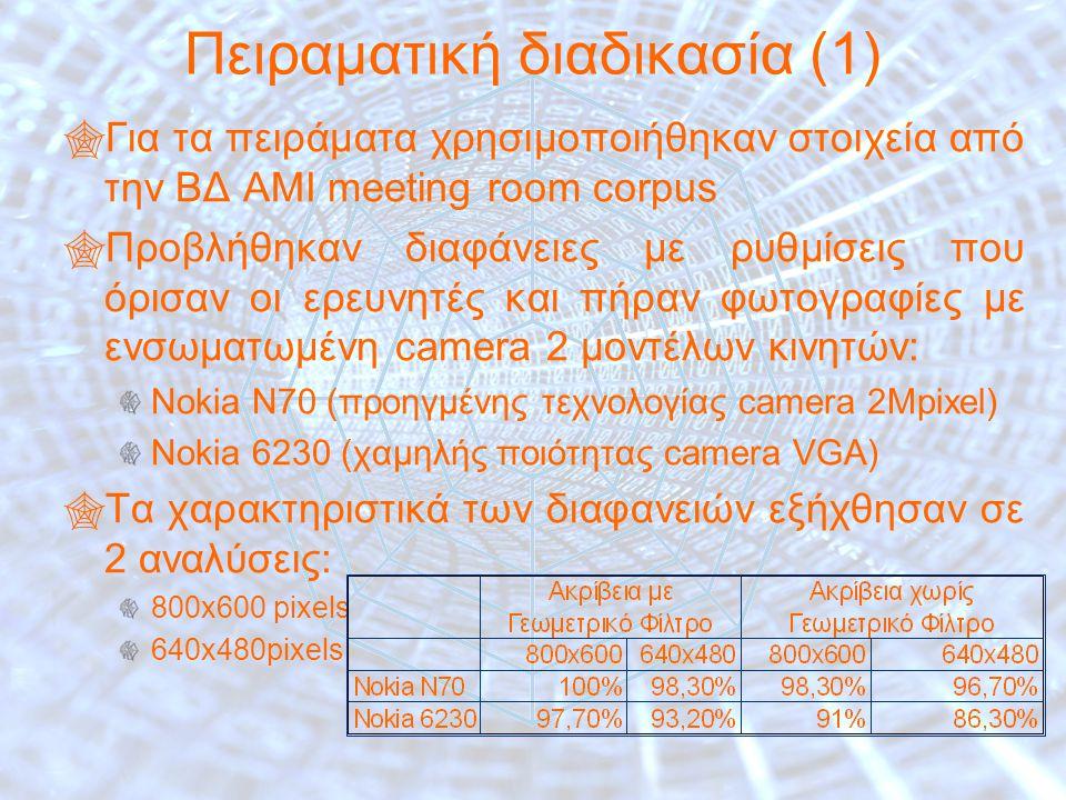 17 Πειραματική διαδικασία (1)  Για τα πειράματα χρησιμοποιήθηκαν στοιχεία από την ΒΔ AMI meeting room corpus  Προβλήθηκαν διαφάνειες με ρυθμίσεις που όρισαν οι ερευνητές και πήραν φωτογραφίες με ενσωματωμένη camera 2 μοντέλων κινητών: Nokia N70 (προηγμένης τεχνολογίας camera 2Mpixel) Nokia 6230 (χαμηλής ποιότητας camera VGA)  Τα χαρακτηριστικά των διαφανειών εξήχθησαν σε 2 αναλύσεις: 800x600 pixels 640x480pixels