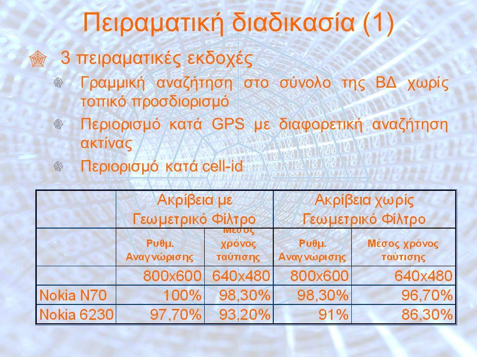 26 Πειραματική διαδικασία (1)  3 πειραματικές εκδοχές Γραμμική αναζήτηση στο σύνολο της ΒΔ χωρίς τοπικό προσδιορισμό Περιορισμό κατά GPS με διαφορετική αναζήτηση ακτίνας Περιορισμό κατά cell-id