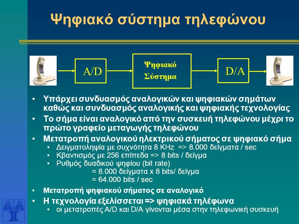 Ψηφιακό σύστημα τηλεφώνου •Υπάρχει συνδυασμός αναλογικών και ψηφιακών σημάτων καθώς και συνδυασμός αναλογικής και ψηφιακής τεχνολογίας •Το σήμα είναι