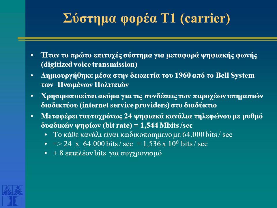 Σύστημα φορέα Τ1 (carrier) •Ήταν το πρώτο επιτυχές σύστημα για μεταφορά ψηφιακής φωνής (digitized voice transmission) •Δημιουργήθηκε μέσα στην δεκαετία του 1960 από το Bell System των Ηνωμένων Πολιτειών •Χρησιμοποιείται ακόμα για τις συνδέσεις των παροχέων υπηρεσιών διαδικτύου (internet service providers) στο διαδύκτιο •Μεταφέρει ταυτοχρόνως 24 ψηφιακά κανάλια τηλεφώνου με ρυθμό δυαδικών ψηφίων (bit rate) = 1,544 Mbits /sec •Τo κάθε κανάλι είναι κωδικοποιημένο με 64.000 bits / sec •=> 24 x 64.000 bits / sec = 1,536 x 10 6 bits / sec •+ 8 επιπλέον bits για συγχρονισμό