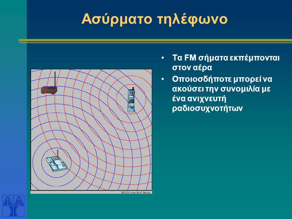 Ασύρματο τηλέφωνο •Τα FM σήματα εκπέμπονται στον αέρα •Οποιοσδήποτε μπορεί να ακούσει την συνομιλία με ένα ανιχνευτή ραδιοσυχνοτήτων