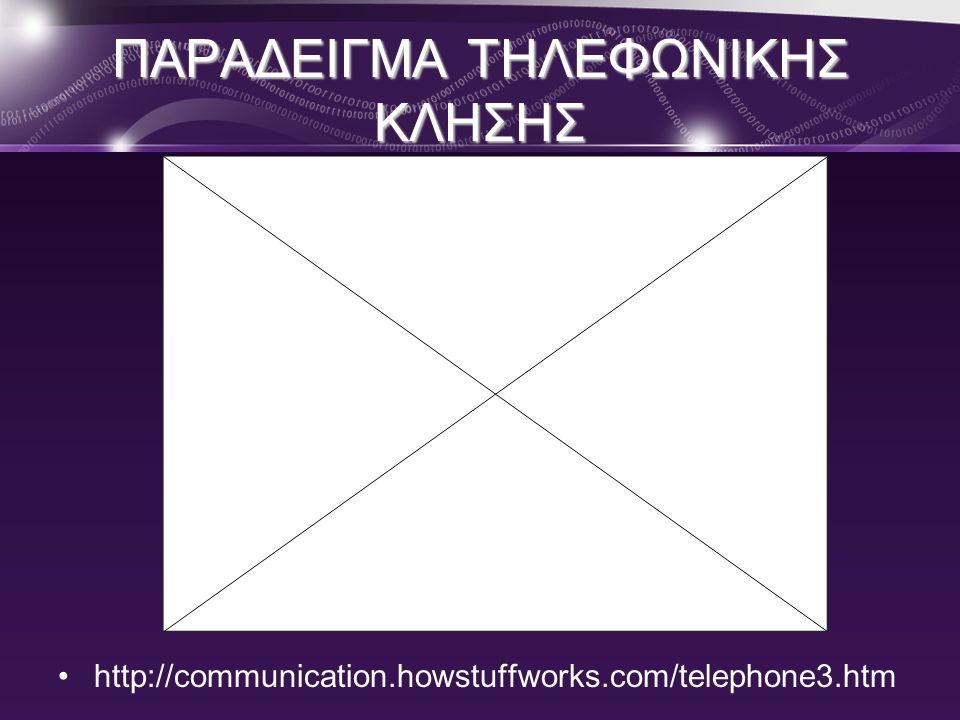 ΠΑΡΑΔΕΙΓΜΑ ΤΗΛΕΦΩΝΙΚΗΣ ΚΛΗΣΗΣ •http://communication.howstuffworks.com/telephone3.htm