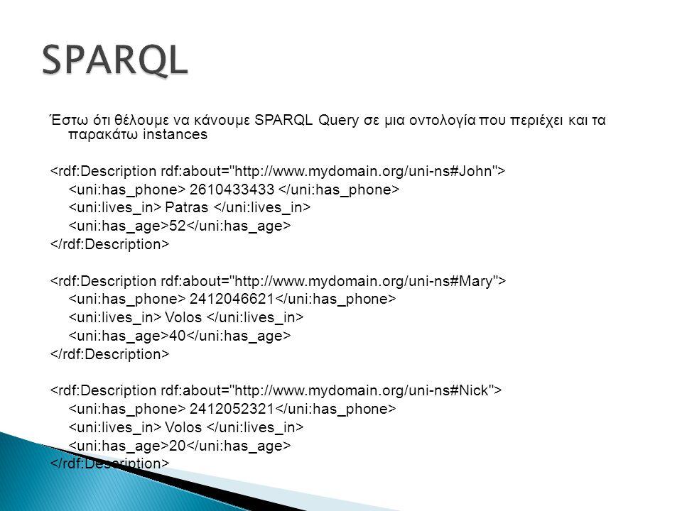 Έστω ότι θέλουμε να κάνουμε SPARQL Query σε μια οντολογία που περιέχει και τα παρακάτω instances 2610433433 Patras 52 2412046621 Volos 40 2412052321 Volos 20