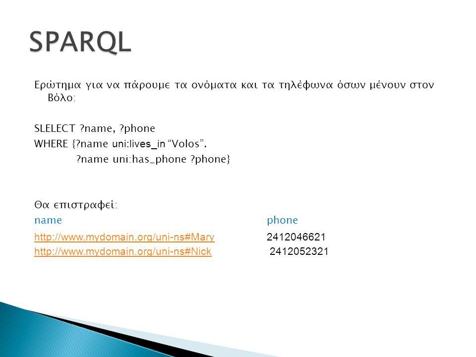 Ερώτημα για να πάρουμε τα ονόματα και τα τηλέφωνα όσων μένουν στον Βόλο: SLELECT name, phone WHERE { name uni:lives_in Volos .