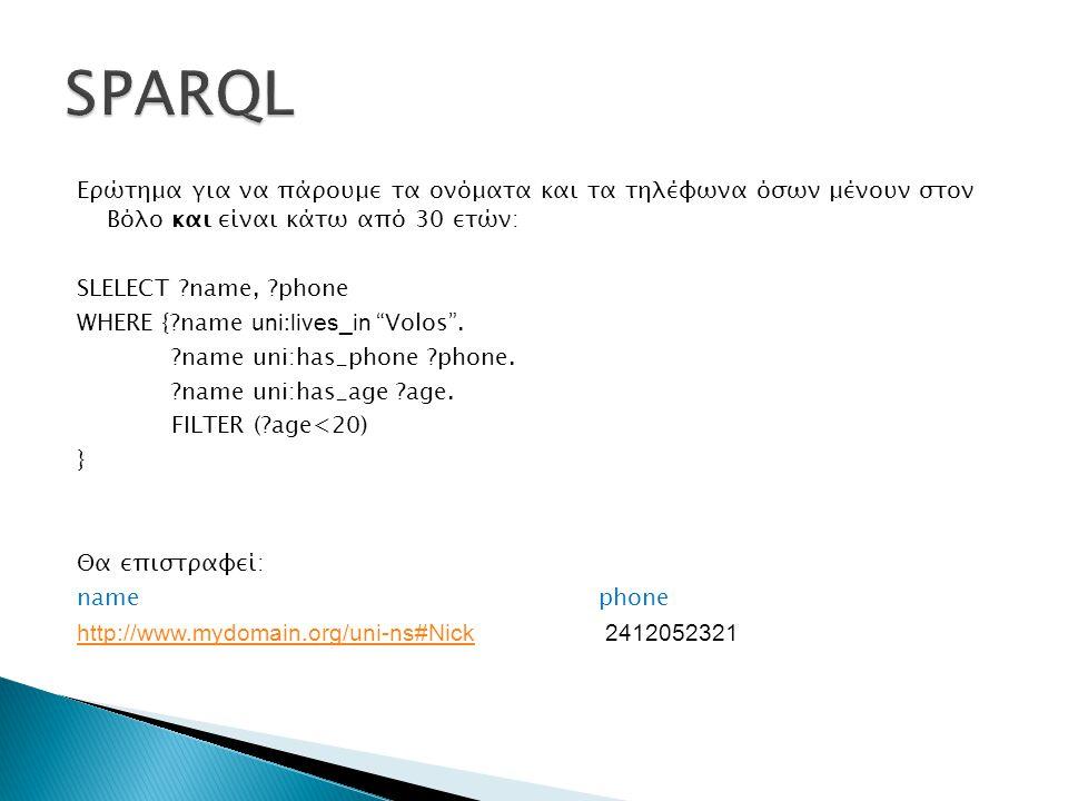 Ερώτημα για να πάρουμε τα ονόματα και τα τηλέφωνα όσων μένουν στον Βόλο και είναι κάτω από 30 ετών: SLELECT name, phone WHERE { name uni:lives_in Volos .