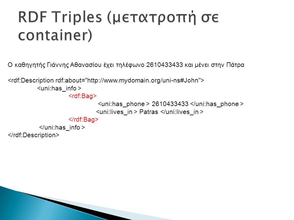 Ο καθηγητής Γιάννης Αθανασίου έχει τηλέφωνο 2610433433 και μένει στην Πάτρα 2610433433 Patras