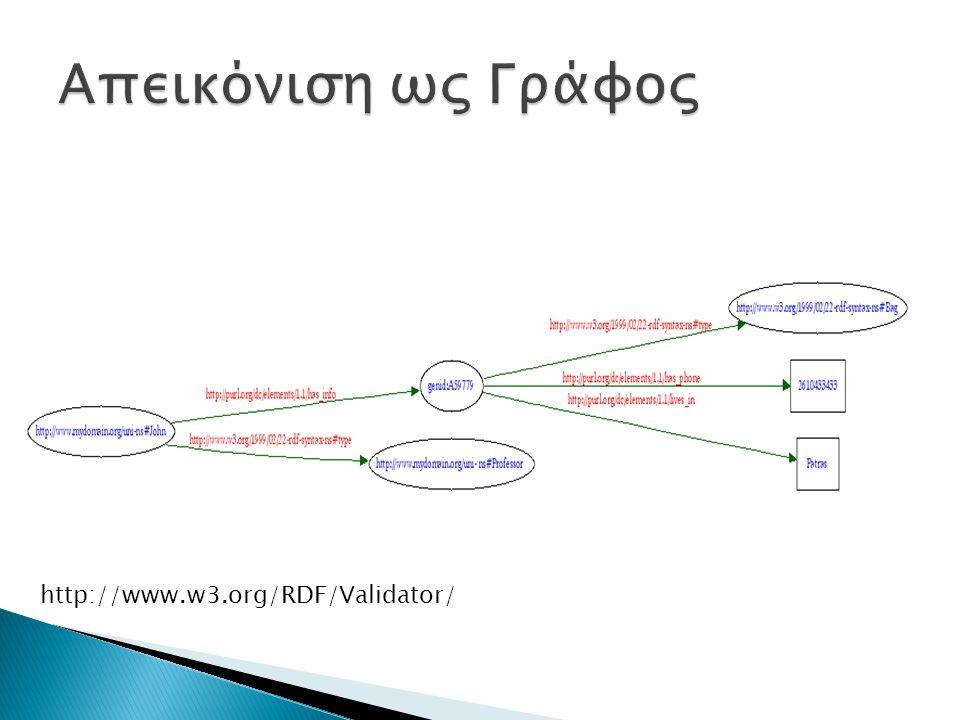<rdf:RDF xmlns:rdf= http://www.w3.org/1999/02/22-rdf-syntax-ns# xmlns:a= http://description.org/schema/ > LOTR Wikipedia says that Tolkien wrote LOTR
