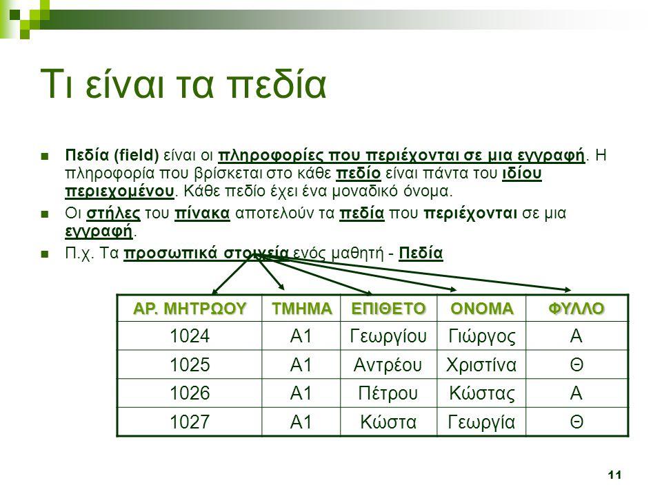 11 Τι είναι τα πεδία  Πεδία (field) είναι οι πληροφορίες που περιέχονται σε μια εγγραφή.