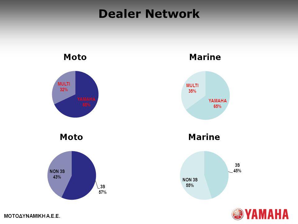 ΜΟΤΟΔΥΝΑΜΙΚΗ Α.Ε.Ε. Dealer Network