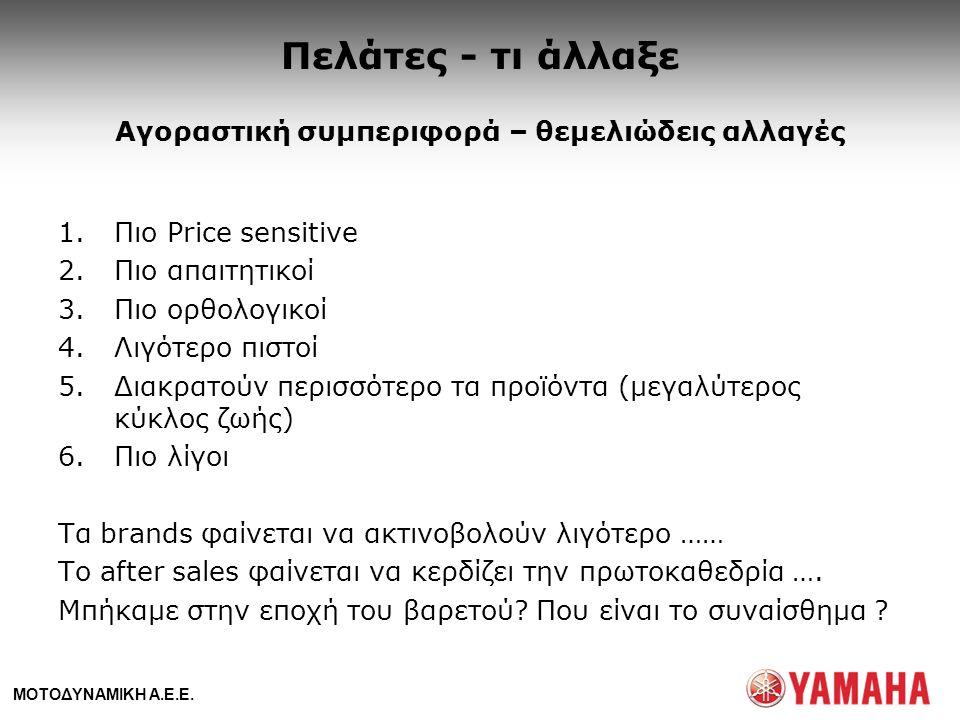 ΜΟΤΟΔΥΝΑΜΙΚΗ Α.Ε.Ε. Πελάτες - τι άλλαξε 1.Πιο Price sensitive 2.Πιο απαιτητικοί 3.Πιο ορθολογικοί 4.Λιγότερο πιστοί 5.Διακρατούν περισσότερο τα προϊόν
