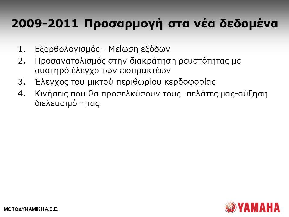 ΜΟΤΟΔΥΝΑΜΙΚΗ Α.Ε.Ε. 2009-2011 Προσαρμογή στα νέα δεδομένα 1.Εξορθολογισμός - Μείωση εξόδων 2.Προσανατολισμός στην διακράτηση ρευστότητας με αυστηρό έλ