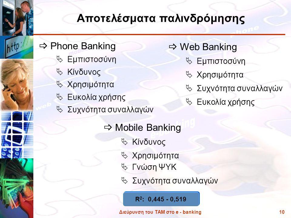 Διεύρυνση του ΤΑΜ στο e - banking10 Αποτελέσματα παλινδρόμησης  Mobile Banking  Κίνδυνος  Χρησιμότητα  Γνώση ΨΥΚ  Συχνότητα συναλλαγών  Phone Ba