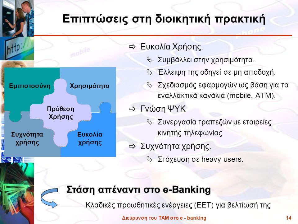 Διεύρυνση του ΤΑΜ στο e - banking14 Επιπτώσεις στη διοικητική πρακτική  Ευκολία Χρήσης.  Συμβάλλει στην χρησιμότητα.  Έλλειψη της οδηγεί σε μη αποδ