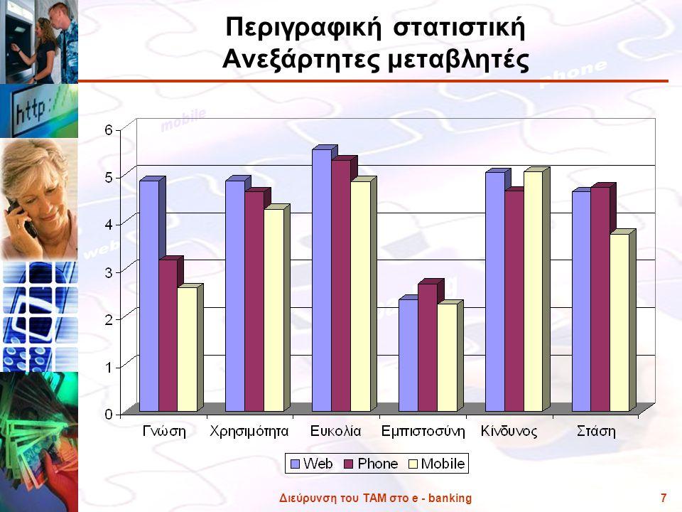 Διεύρυνση του ΤΑΜ στο e - banking7 Περιγραφική στατιστική Ανεξάρτητες μεταβλητές