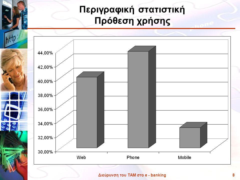 Διεύρυνση του ΤΑΜ στο e - banking8 Περιγραφική στατιστική Πρόθεση χρήσης