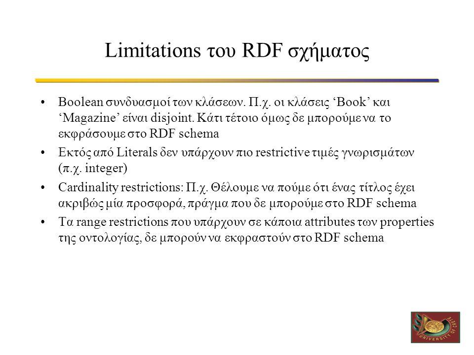 Limitations του RDF σχήματος •Boolean συνδυασμοί των κλάσεων.