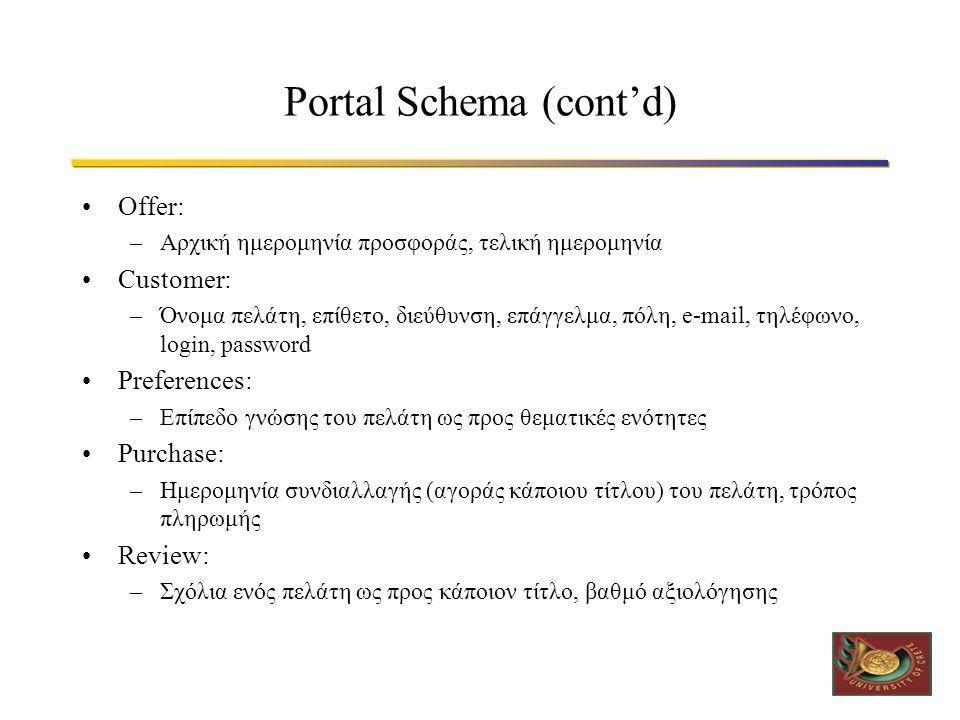 Portal Schema (cont'd) •Offer: –Αρχική ημερομηνία προσφοράς, τελική ημερομηνία •Customer: –Όνομα πελάτη, επίθετο, διεύθυνση, επάγγελμα, πόλη, e-mail, τηλέφωνο, login, password •Preferences: –Επίπεδο γνώσης του πελάτη ως προς θεματικές ενότητες •Purchase: –Ημερομηνία συνδιαλλαγής (αγοράς κάποιου τίτλου) του πελάτη, τρόπος πληρωμής •Review: –Σχόλια ενός πελάτη ως προς κάποιον τίτλο, βαθμό αξιολόγησης