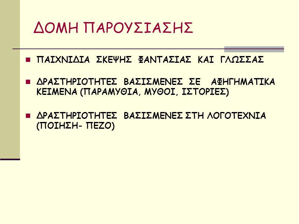 ΔΟΜΗ ΠΑΡΟΥΣΙΑΣΗΣ  ΠΑΙΧΝΙΔΙΑ ΣΚΕΨΗΣ ΦΑΝΤΑΣΙΑΣ ΚΑΙ ΓΛΩΣΣΑΣ  ΔΡΑΣΤΗΡΙΟΤΗΤΕΣ ΒΑΣΙΣΜΕΝΕΣ ΣΕ ΑΦΗΓΗΜΑΤΙΚΑ ΚΕΙΜΕΝΑ (ΠΑΡΑΜΥΘΙΑ, ΜΥΘΟΙ, ΙΣΤΟΡΙΕΣ)  ΔΡΑΣΤΗΡΙΟΤΗΤΕΣ ΒΑΣΙΣΜΕΝΕΣ ΣΤΗ ΛΟΓΟΤΕΧΝΙΑ (ΠΟΙΗΣΗ- ΠΕΖΟ)