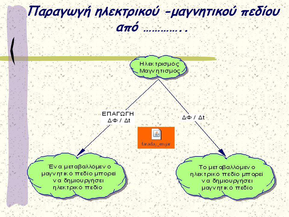Παραγωγή ηλεκτρικού -μαγνητικού πεδίου από …………..