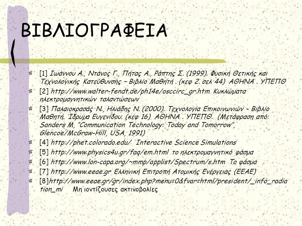 ΒΙΒΛΙΟΓΡΑΦΕΙΑ [1] Ιωάννου Α., Ντάνος Γ., Πήτας Α., Ράπτης Σ. (1999). Φυσική Θετικής και Τεχνολογικής Κατεύθυνσης – Βιβλίο Μαθητή. (κεφ 2. σελ 44) ΑΘΗΝ