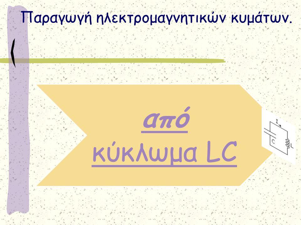 Παραγωγή ηλεκτρομαγνητικών κυμάτων. από κύκλωμα LC