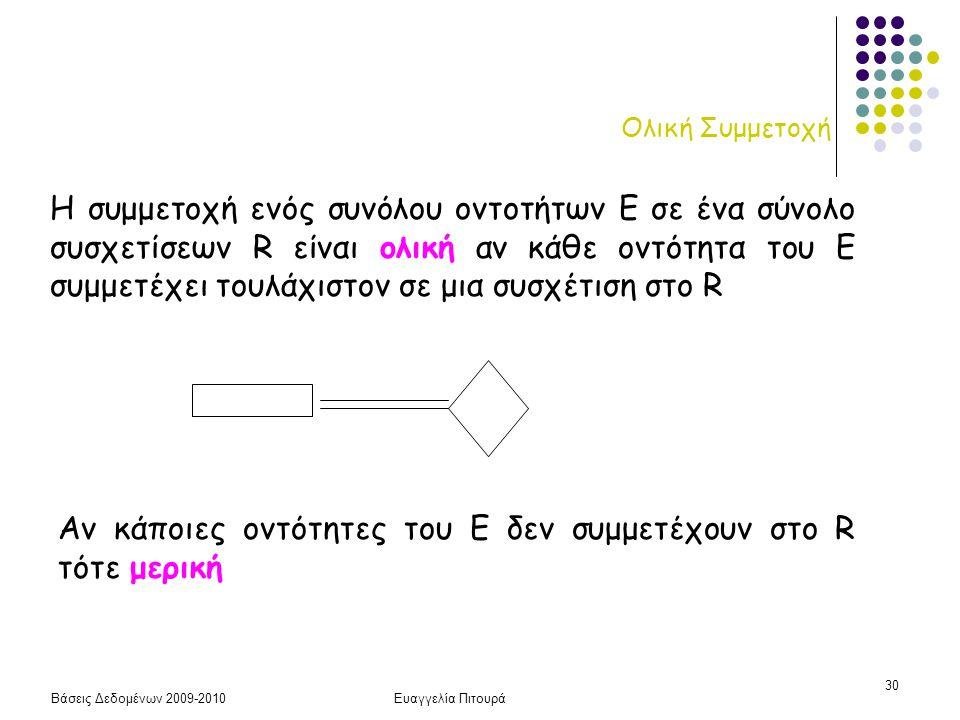 Βάσεις Δεδομένων 2009-2010Ευαγγελία Πιτουρά 30 Ολική Συμμετοχή Η συμμετοχή ενός συνόλου οντοτήτων Ε σε ένα σύνολο συσχετίσεων R είναι ολική αν κάθε ον