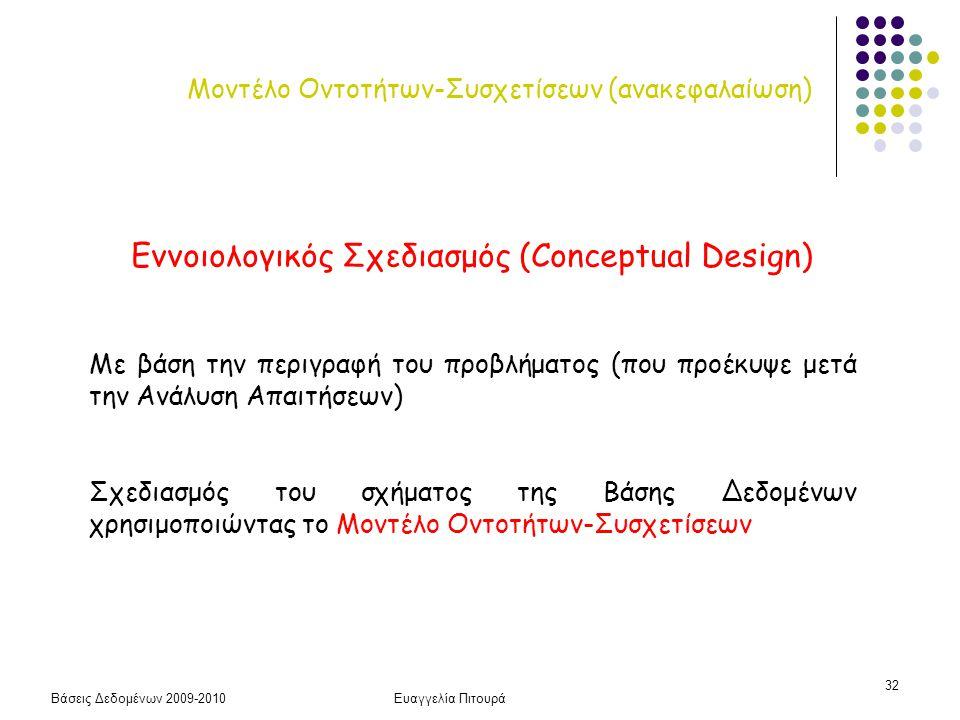 Βάσεις Δεδομένων 2009-2010Ευαγγελία Πιτουρά 32 Μοντέλο Οντοτήτων-Συσχετίσεων (ανακεφαλαίωση) Εννοιoλογικός Σχεδιασμός (Conceptual Design) Με βάση την