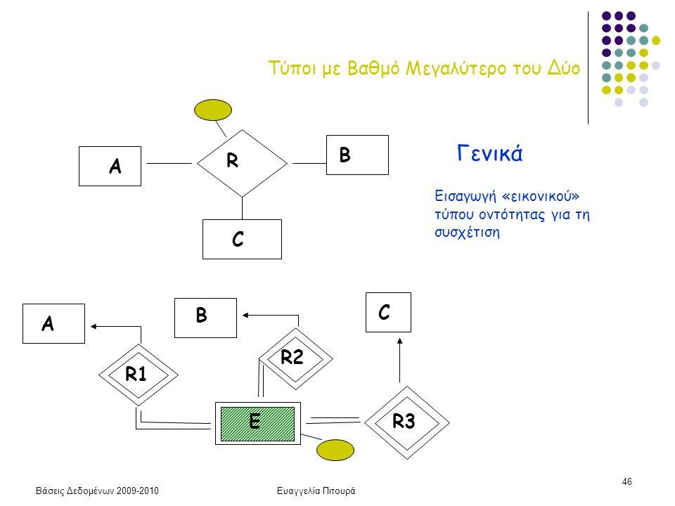 Βάσεις Δεδομένων 2009-2010Ευαγγελία Πιτουρά 46 Τύποι με Βαθμό Μεγαλύτερο του Δύο R A B C A B C R1 R2 R3E Εισαγωγή «εικονικού» τύπου οντότητας για τη σ