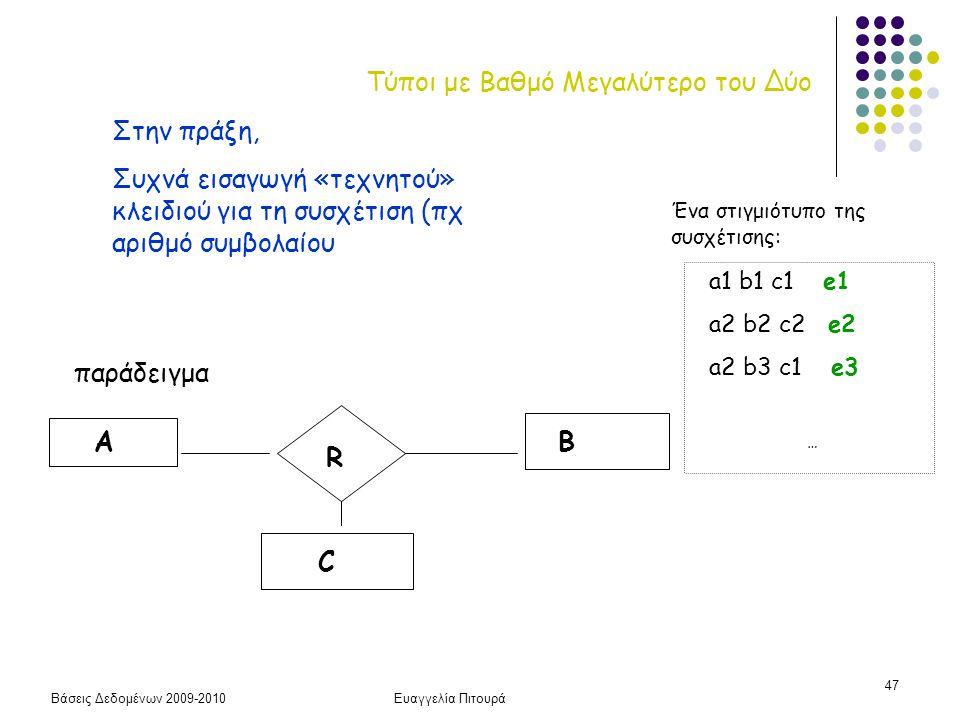 Βάσεις Δεδομένων 2009-2010Ευαγγελία Πιτουρά 47 Τύποι με Βαθμό Μεγαλύτερο του Δύο παράδειγμα R AB C a1 b1 c1 e1 a2 b2 c2 e2 a2 b3 c1 e3 … Ένα στιγμιότυ