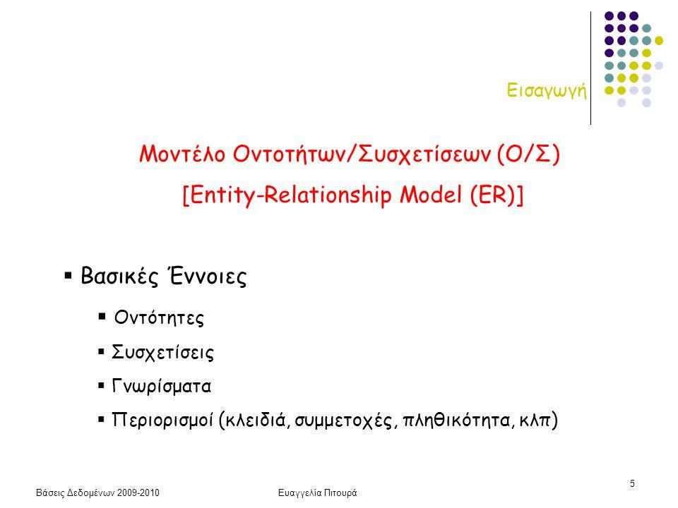 Βάσεις Δεδομένων 2009-2010Ευαγγελία Πιτουρά 6 Σχήματα και Στιγμιότυπα Σχήμα της Βάσης (δομικά στοιχεία + περιορισμοί) Στιγμιότυπο της Βάσης (κατάσταση ή σύνολο εμφανίσεων ή σύνολο στιγμιότυπων) Πρόθεση (intension) Ανάπτυξη (extension) (αρχική κατάσταση, έγκυρη κατάσταση)