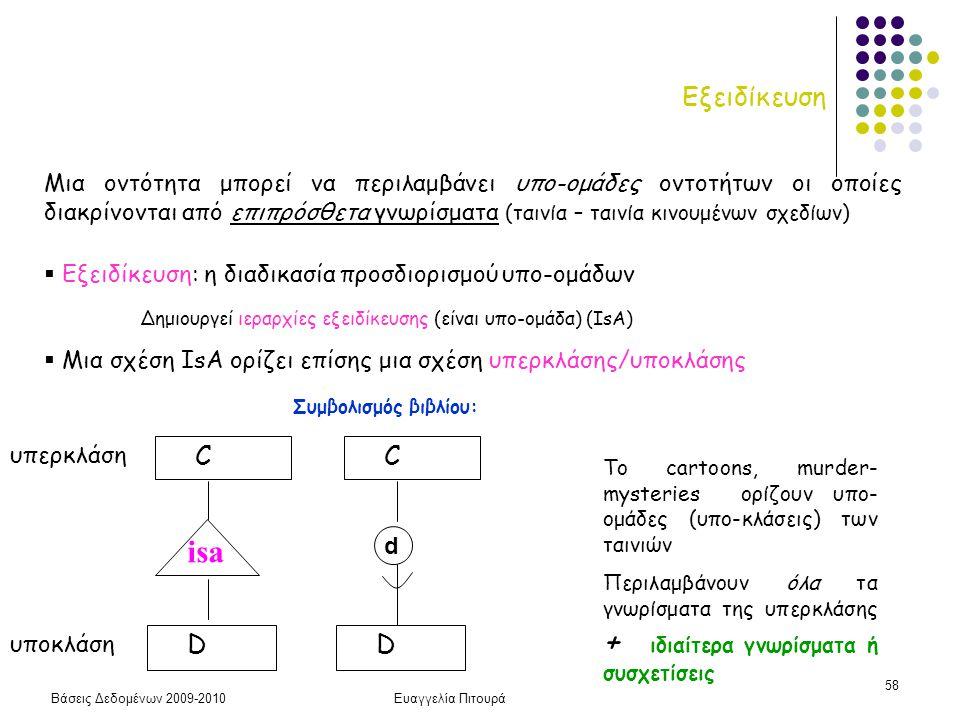 Βάσεις Δεδομένων 2009-2010Ευαγγελία Πιτουρά 58 Εξειδίκευση C isa D Μια οντότητα μπορεί να περιλαμβάνει υπο-ομάδες οντοτήτων οι οποίες διακρίνονται από