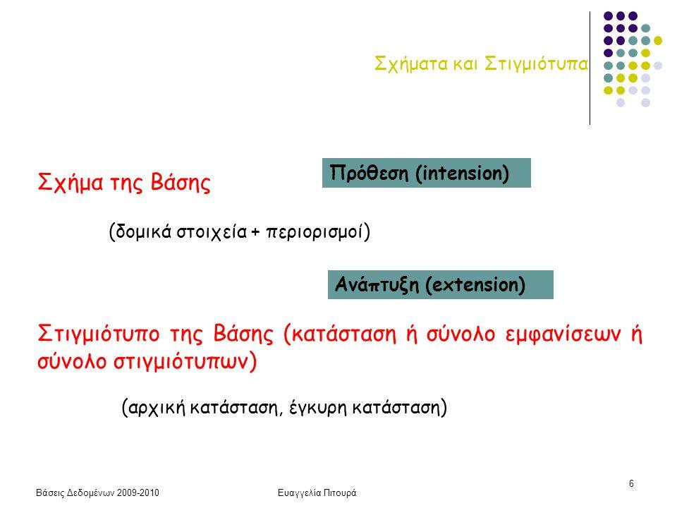 Βάσεις Δεδομένων 2009-2010Ευαγγελία Πιτουρά 6 Σχήματα και Στιγμιότυπα Σχήμα της Βάσης (δομικά στοιχεία + περιορισμοί) Στιγμιότυπο της Βάσης (κατάσταση