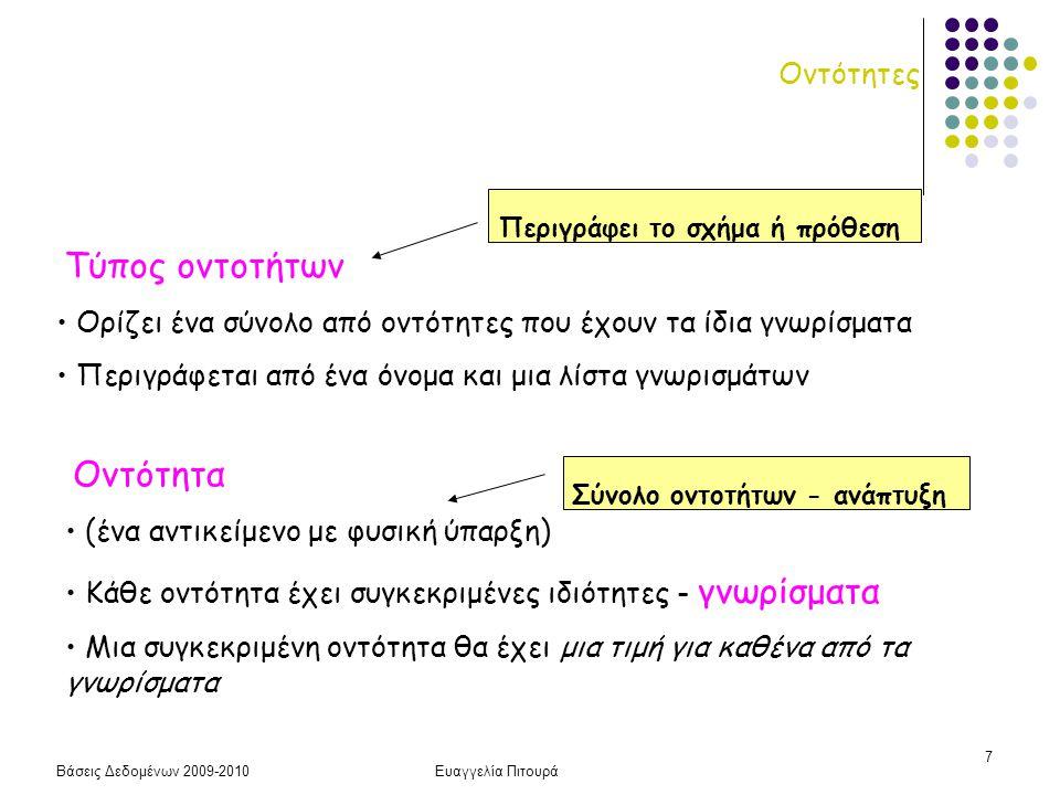 Βάσεις Δεδομένων 2009-2010Ευαγγελία Πιτουρά 7 Οντότητες Τύπος οντοτήτων • Oρίζει ένα σύνολο από οντότητες που έχουν τα ίδια γνωρίσματα • Περιγράφεται